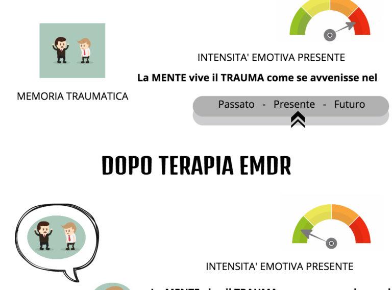 EMDR PRIMA-DOPO